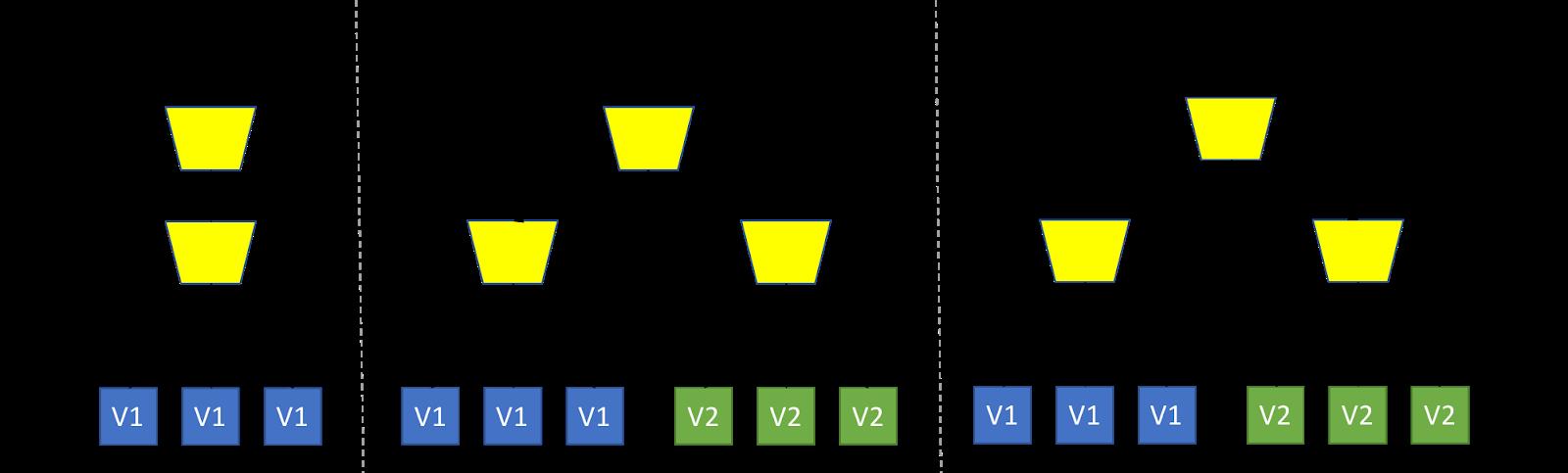 blue-green-deployment.png